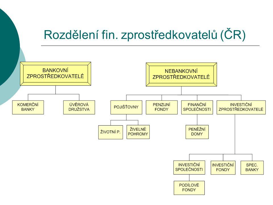 Rozdělení fin. zprostředkovatelů (ČR)
