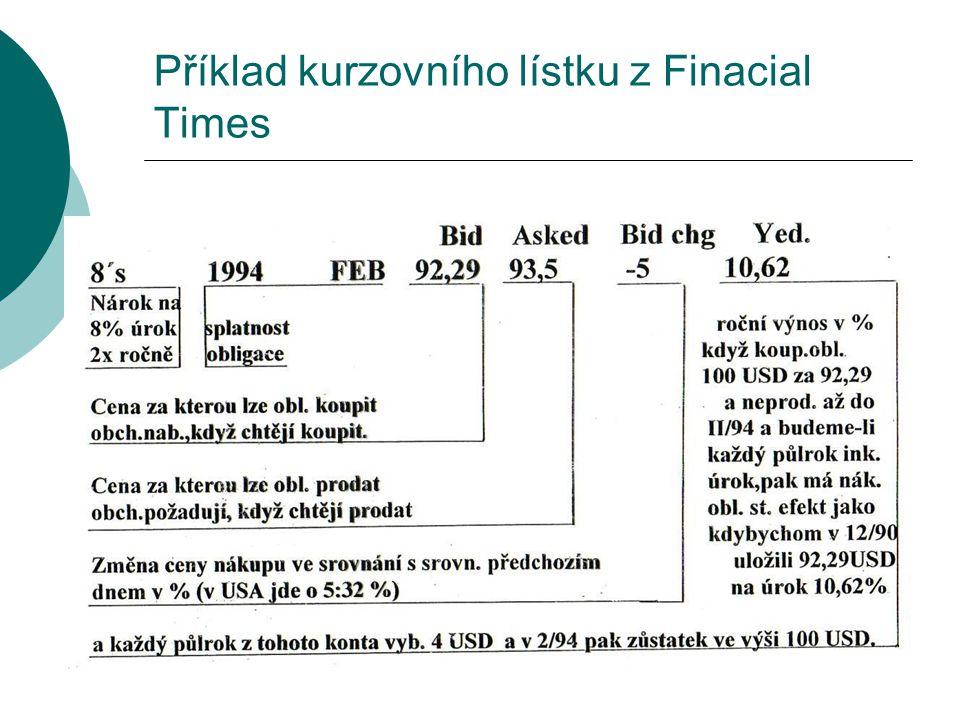 Příklad kurzovního lístku z Finacial Times
