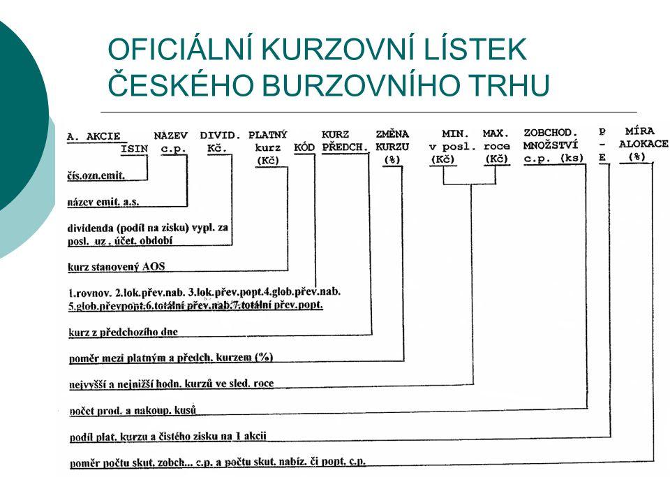 OFICIÁLNÍ KURZOVNÍ LÍSTEK ČESKÉHO BURZOVNÍHO TRHU