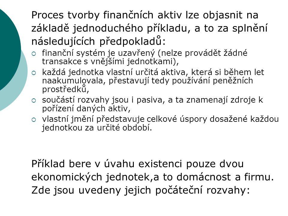 Proces tvorby finančních aktiv lze objasnit na základě jednoduchého příkladu, a to za splnění následujících předpokladů:  finanční systém je uzavřený