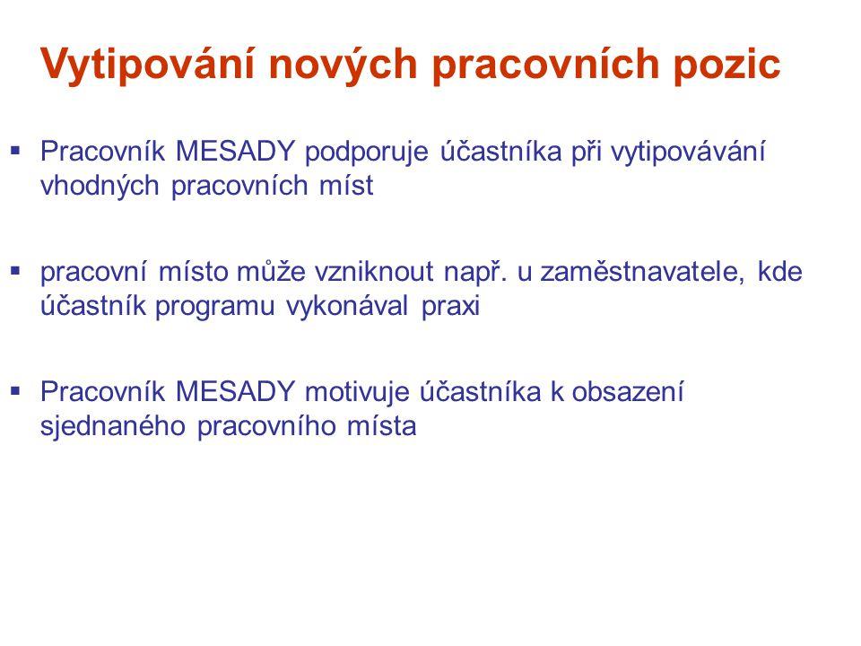 Vytipování nových pracovních pozic  Pracovník MESADY podporuje účastníka při vytipovávání vhodných pracovních míst  pracovní místo může vzniknout např.