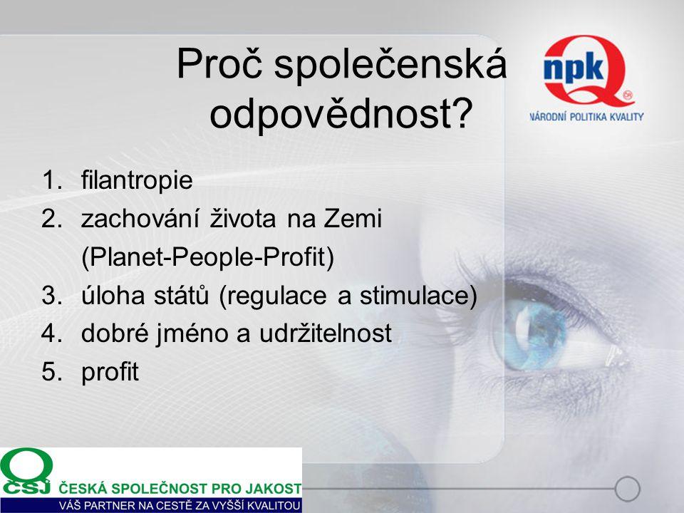 Proč společenská odpovědnost? 1.filantropie 2.zachování života na Zemi (Planet-People-Profit) 3.úloha států (regulace a stimulace) 4.dobré jméno a udr