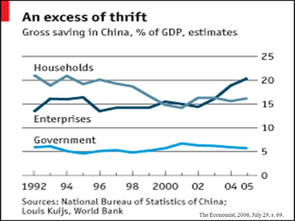 Japan ' s credits and debits Financial surplus/deficit % of GDP domácnosti centrální vláda Firmy průměr source: Bank of Japan