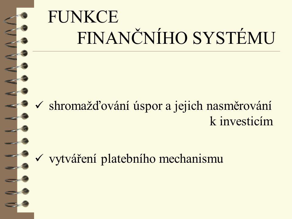 PRVKY FINANČNÍHO SYSTÉMU finanční dokumenty, resp. cenné papíry (financial instruments, resp. securities) peníze a peněžní systém finanční trhy (finan