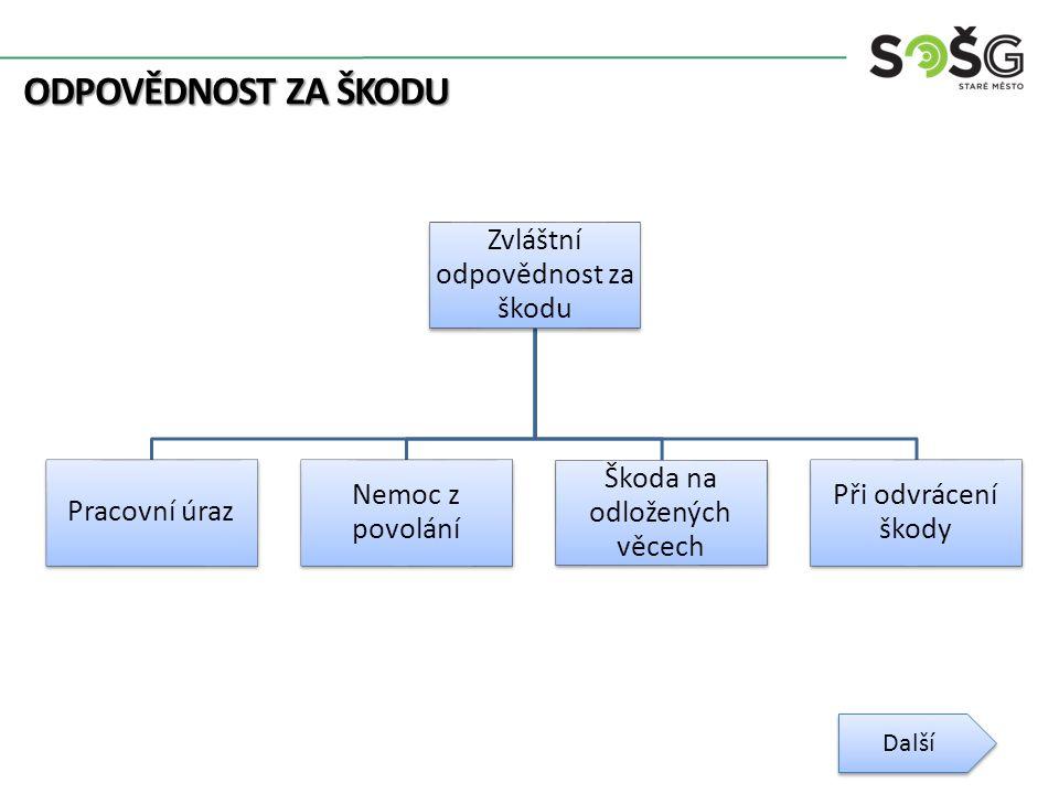 ODPOVĚDNOST ZA ŠKODU Další Zvláštní odpovědnost za škodu Pracovní úraz Nemoc z povolání Škoda na odložených věcech Při odvrácení škody