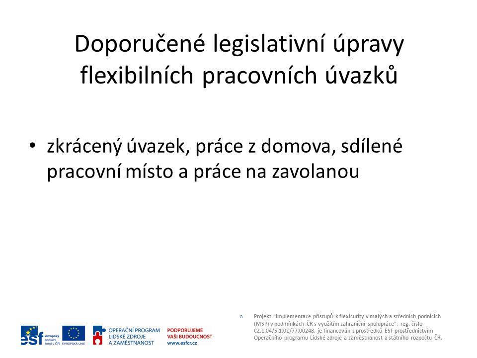 Současná legislativa Zákoník práce upravuje (byť nedostatečně): – kratší pracovní dobu (zkrácený úvazek) – práce z domova (homeoffice) Specifická úprava neexistuje ohledně: – sdílených úvazků – práce na zavolanou Projekt Implementace přístupů k flexicurity v malých a středních podnicích (MSP) v podmínkách ČR s využitím zahraniční spolupráce , reg.