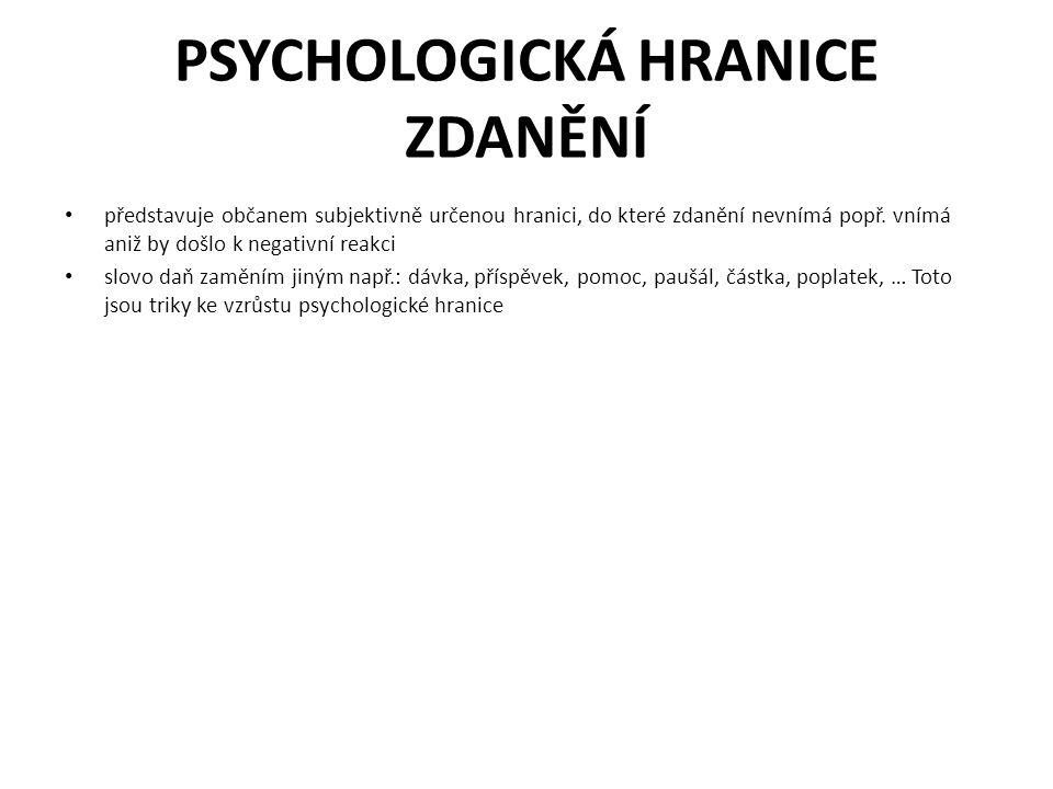 PSYCHOLOGICKÁ HRANICE ZDANĚNÍ představuje občanem subjektivně určenou hranici, do které zdanění nevnímá popř.