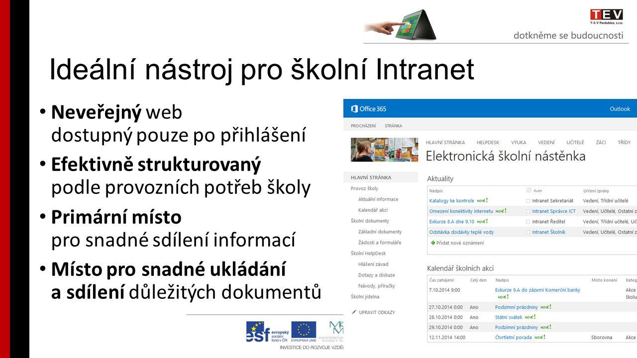 Ideální nástroj pro školní Intranet Neveřejný web dostupný pouze po přihlášení Efektivně strukturovaný podle provozních potřeb školy Primární místo pr