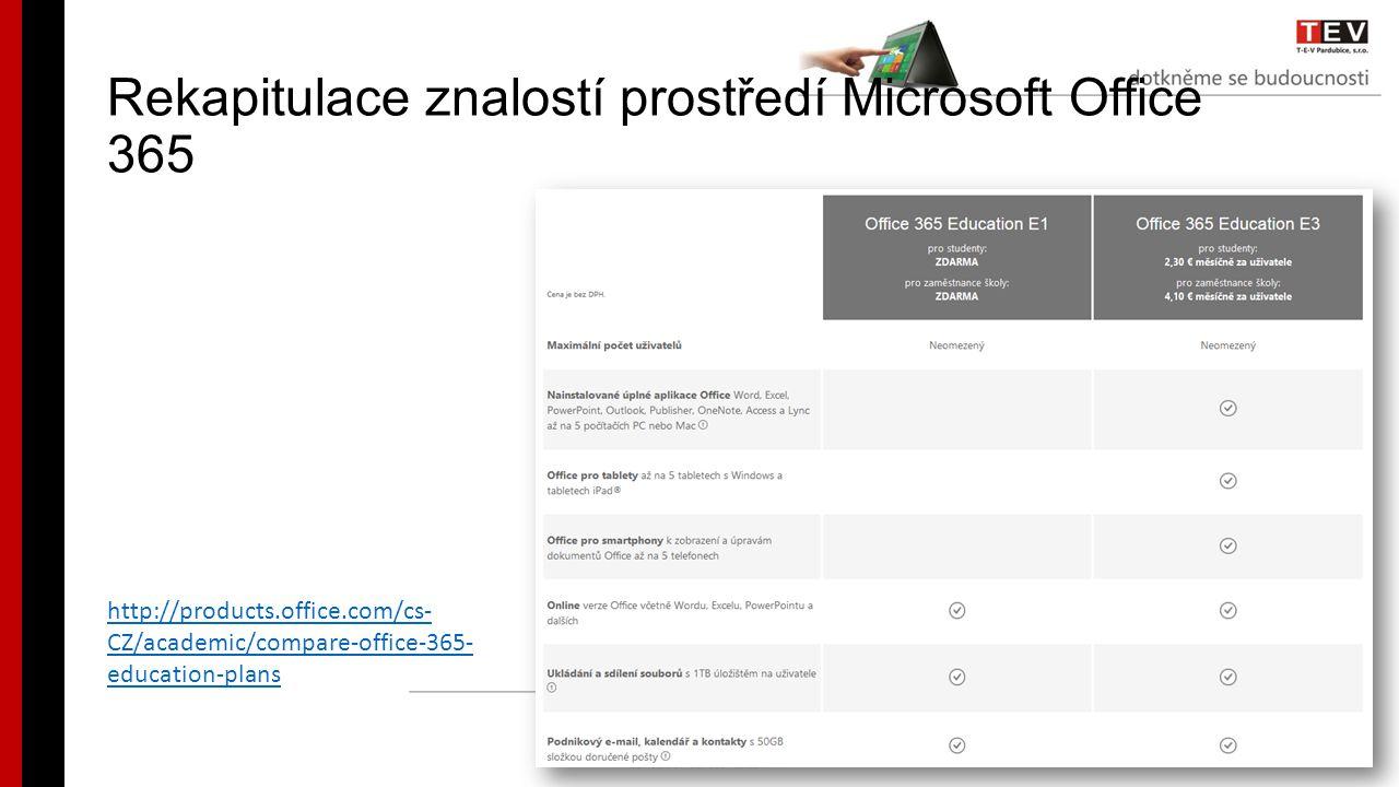 Microsoft Office 365: Vhodný komplexní cloudový systém pro komunikaci a řízení provozu školy