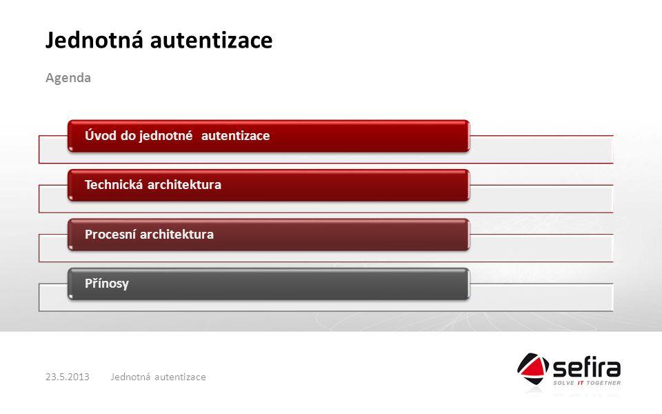 Jednotná autentizace Úvod do jednotné autentizaceTechnická architekturaProcesní architekturaPřínosy Agenda Jednotná autentizace23.5.2013
