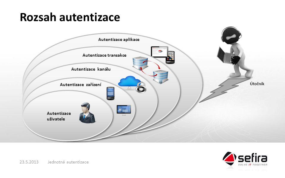 Autentizace aplikace Autentizace transakce Rozsah autentizace Autentizace kanálu Autentizace zařízení Autentizace uživatele Jednotná autentizace23.5.2013 Útočník