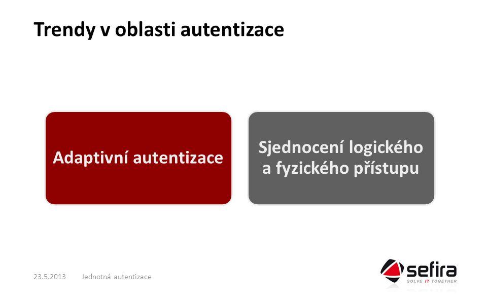 Trendy v oblasti autentizace Adaptivní autentizace Sjednocení logického a fyzického přístupu Jednotná autentizace23.5.2013