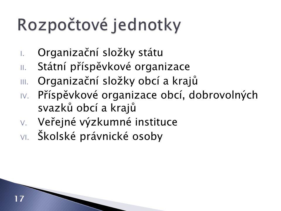 I. Organizační složky státu II. Státní příspěvkové organizace III. Organizační složky obcí a krajů IV. Příspěvkové organizace obcí, dobrovolných svazk