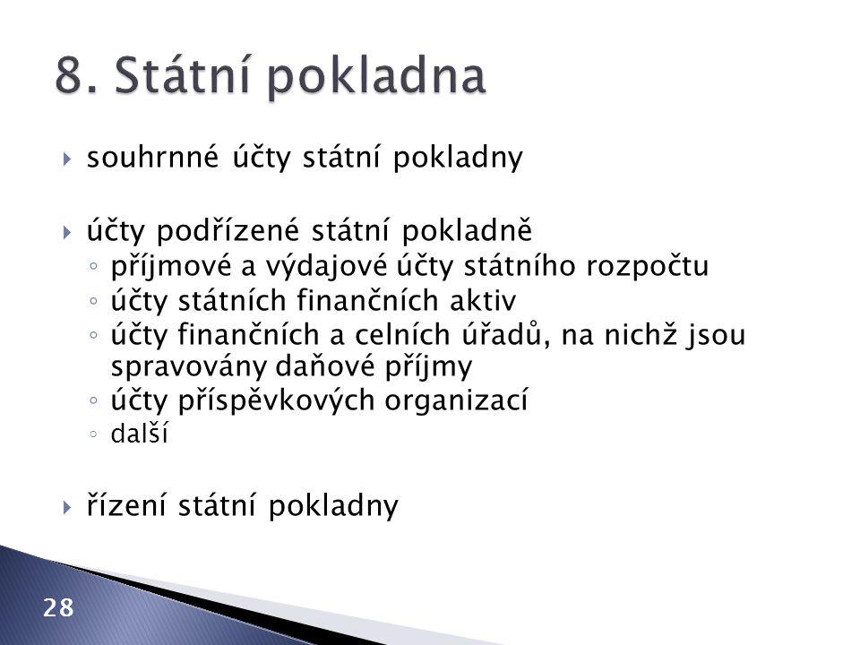  souhrnné účty státní pokladny  účty podřízené státní pokladně ◦ příjmové a výdajové účty státního rozpočtu ◦ účty státních finančních aktiv ◦ účty