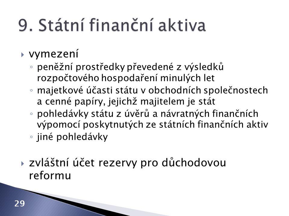 29  vymezení ◦ peněžní prostředky převedené z výsledků rozpočtového hospodaření minulých let ◦ majetkové účasti státu v obchodních společnostech a ce