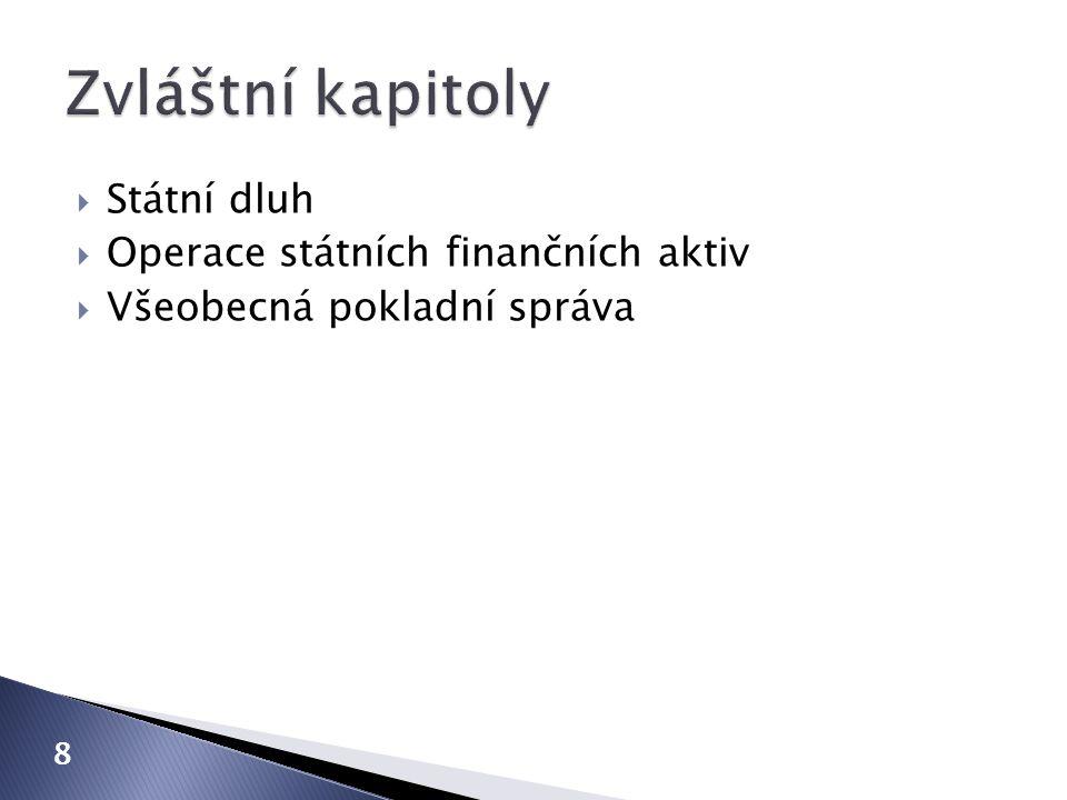  Státní dluh  Operace státních finančních aktiv  Všeobecná pokladní správa 8