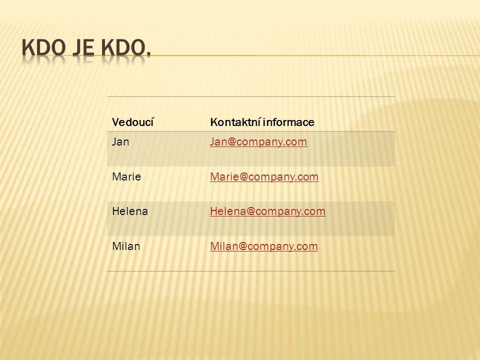 VedoucíKontaktní informace JanJan@company.com MarieMarie@company.com Helena @company.com MilanMilan@company.com