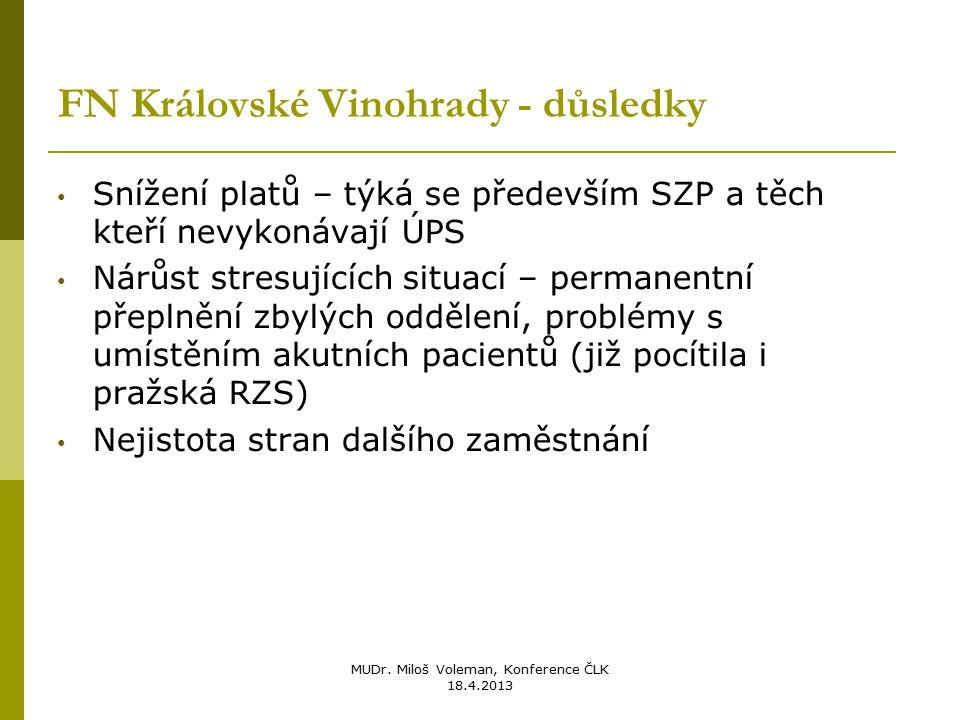 MUDr. Miloš Voleman, Konference ČLK 18.4.2013 FN Královské Vinohrady - důsledky Snížení platů – týká se především SZP a těch kteří nevykonávají ÚPS Ná