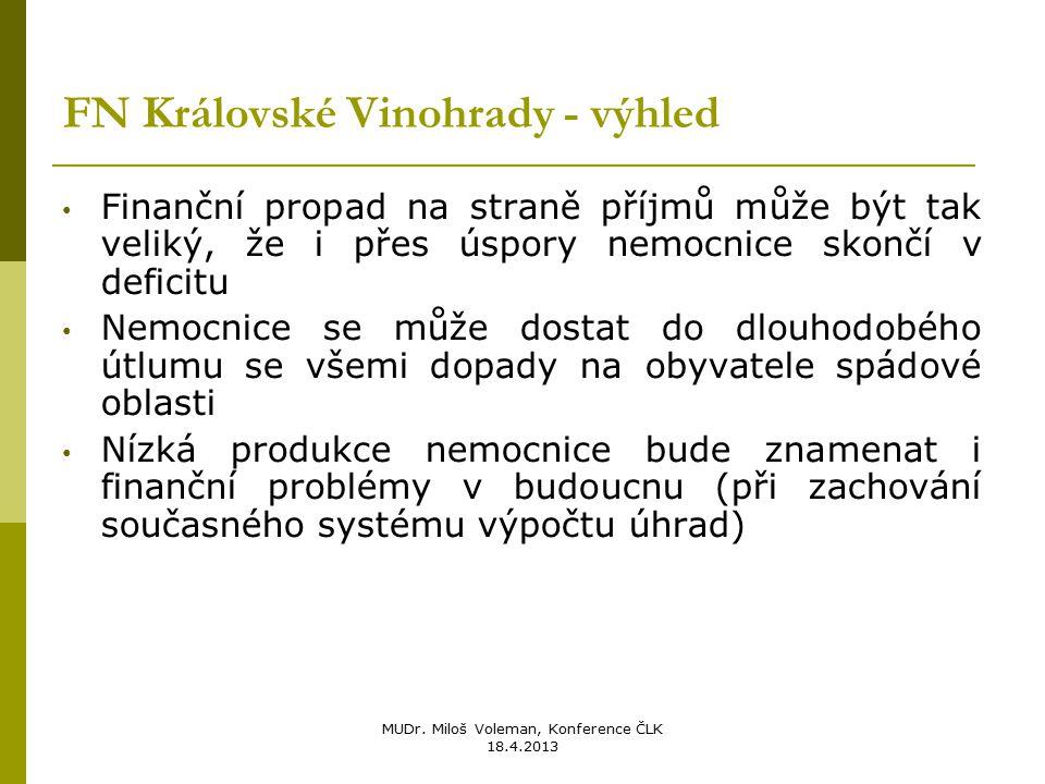 MUDr. Miloš Voleman, Konference ČLK 18.4.2013 FN Královské Vinohrady - výhled Finanční propad na straně příjmů může být tak veliký, že i přes úspory n