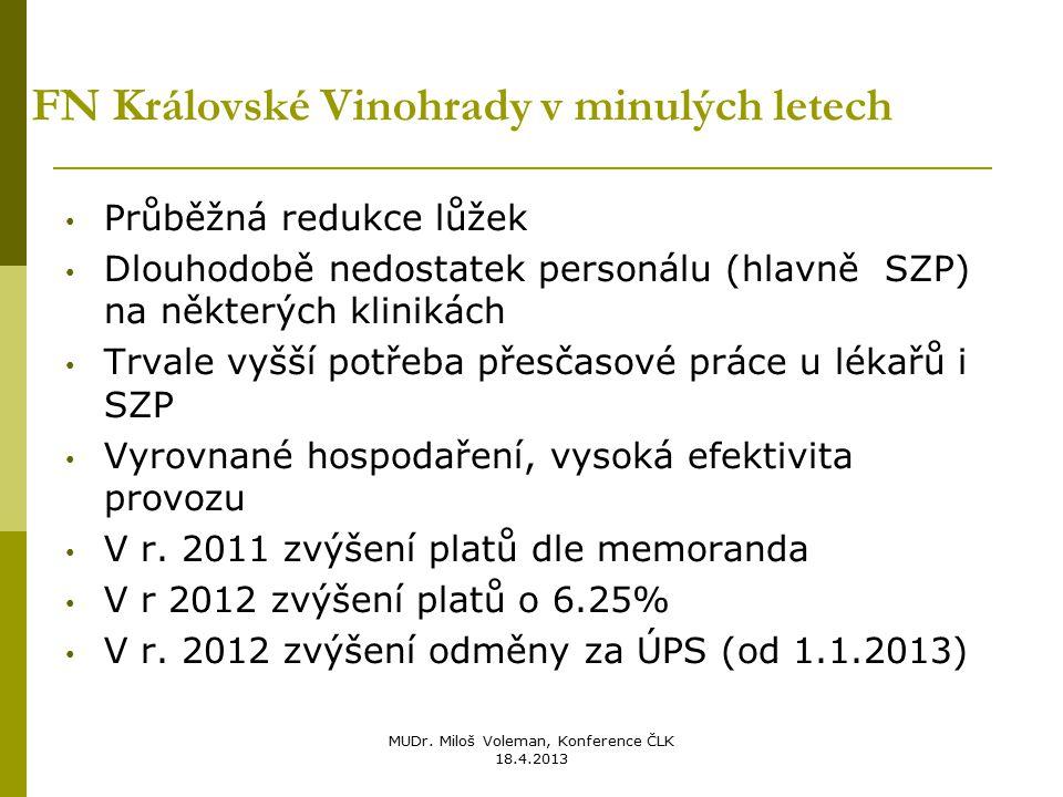 MUDr. Miloš Voleman, Konference ČLK 18.4.2013 FN Královské Vinohrady v minulých letech Průběžná redukce lůžek Dlouhodobě nedostatek personálu (hlavně