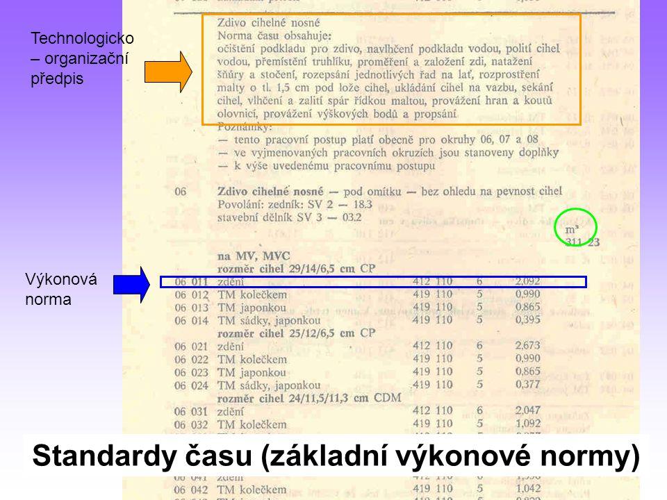 Technologicko – organizační předpis Výkonová norma Standardy času (základní výkonové normy)