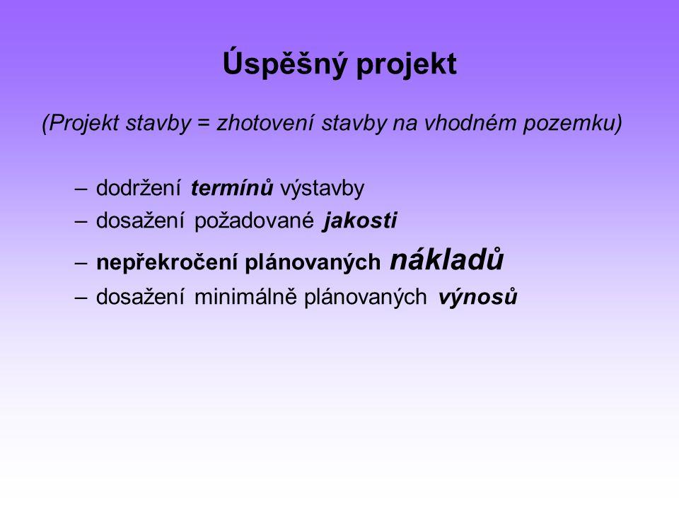 Účastníci projektu : Přímí : –Investor (objednatel, zadavatel, stavebník, developer….) –Projektant (autorizovaný architekt, inženýr, technik, dodavatel projektové dokumentace) –Dodavatel (zhotovitel, stavební podnikatel) –Stavební dozor, technický dozor investora,… Nepřímí : –dotčené orgány státní správy –veřejnost - vlastníci sousedících pozemků, sdělovací prostředky, dočasně a trvale lobující organizace – např.