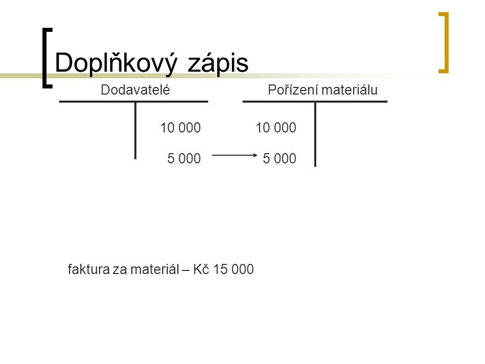 Doplňkový zápis DodavateléPořízení materiálu faktura za materiál – Kč 15 000 10 000 5 000