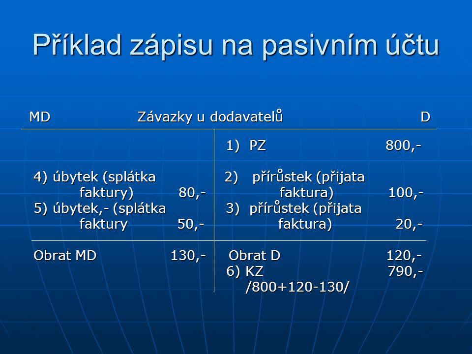 Příklad zápisu na pasivním účtu MD Závazky u dodavatelů D 1) PZ 800,- 1) PZ 800,- 4) úbytek (splátka 2) přírůstek (přijata 4) úbytek (splátka 2) přírůstek (přijata faktury) 80,- faktura) 100,- faktury) 80,- faktura) 100,- 5) úbytek,- (splátka 3) přírůstek (přijata 5) úbytek,- (splátka 3) přírůstek (přijata faktury 50,- faktura) 20,- faktury 50,- faktura) 20,- Obrat MD 130,- Obrat D 120,- Obrat MD 130,- Obrat D 120,- 6) KZ 790,- 6) KZ 790,- /800+120-130/ /800+120-130/
