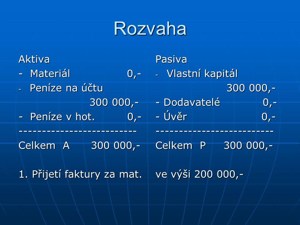 Rozvaha Aktiva - Materiál 0,- - Peníze na účtu 300 000,- 300 000,- - Peníze v hot.