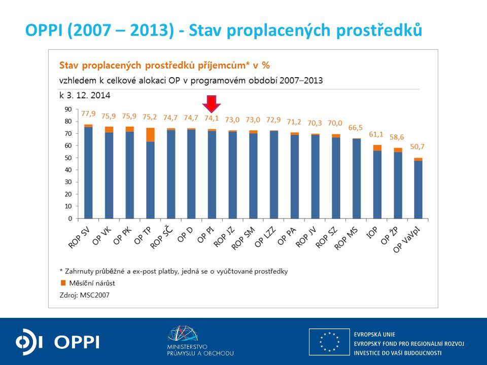Ing. Martin Kocourek ministr průmyslu a obchodu ZPĚT NA VRCHOL – INSTITUCE, INOVACE A INFRASTRUKTURA OPPI (2007 – 2013) - Stav proplacených prostředků
