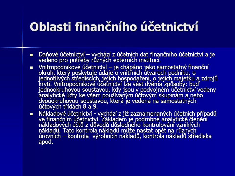 Oblasti finančního účetnictví Daňové účetnictví – vychází z účetních dat finančního účetnictví a je vedeno pro potřeby různých externích institucí. Da