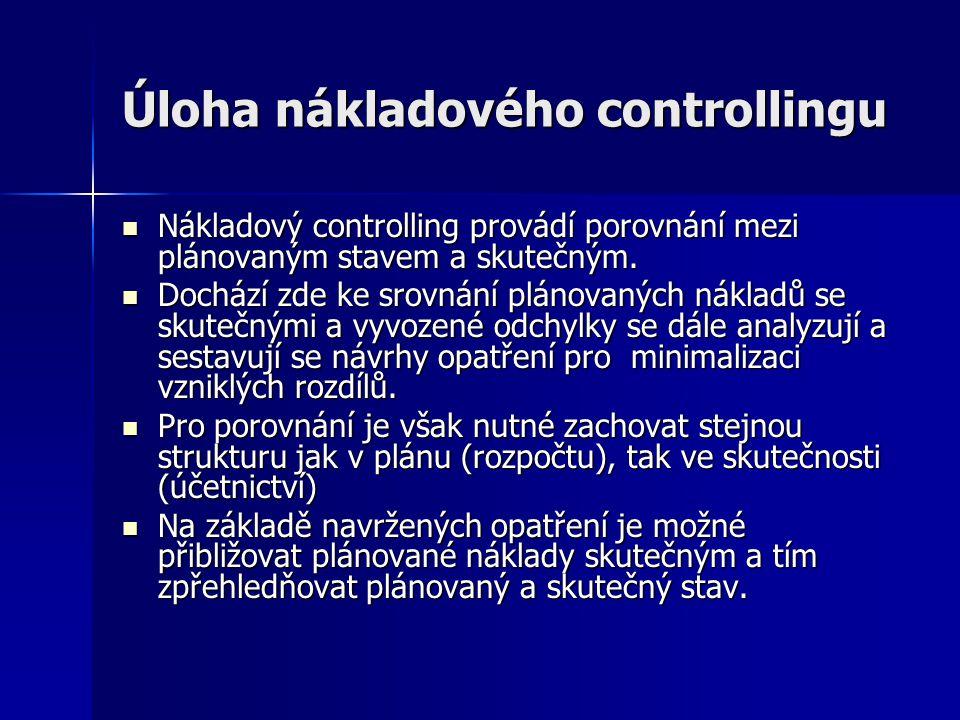 Úloha nákladového controllingu Nákladový controlling provádí porovnání mezi plánovaným stavem a skutečným. Nákladový controlling provádí porovnání mez