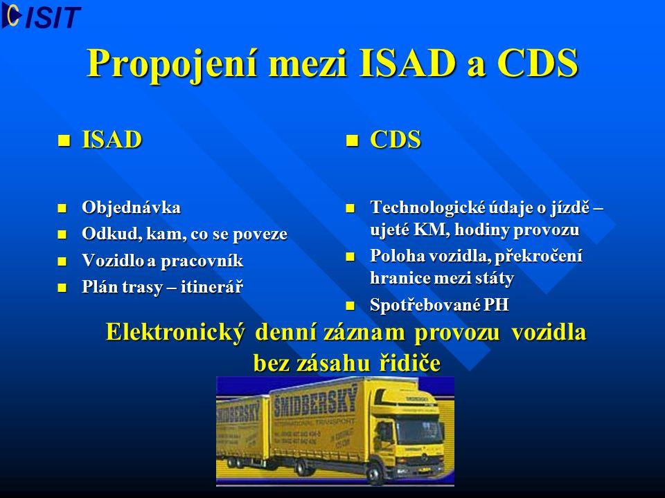 Propojení mezi ISAD a CDS ISAD ISAD Objednávka Objednávka Odkud, kam, co se poveze Odkud, kam, co se poveze Vozidlo a pracovník Vozidlo a pracovník Pl