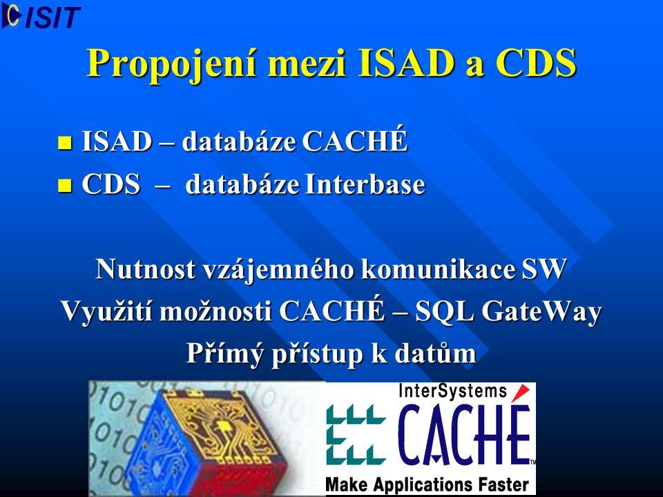 Propojení mezi ISAD a CDS ISAD – databáze CACHÉ ISAD – databáze CACHÉ CDS – databáze Interbase CDS – databáze Interbase Nutnost vzájemného komunikace