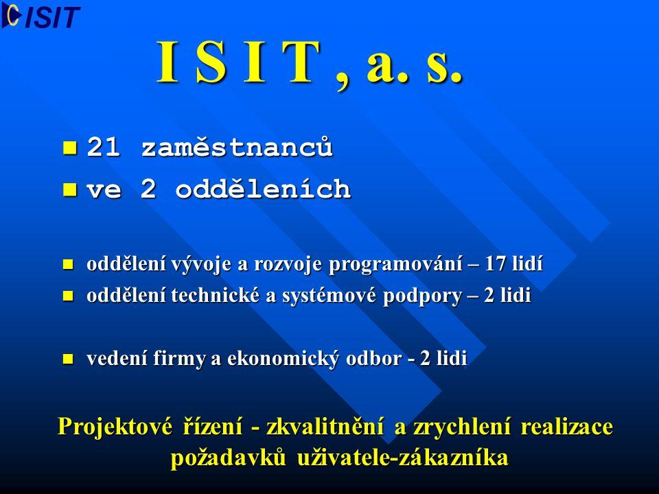 I S I T, a. s. 21 zaměstnanců 21 zaměstnanců ve 2 odděleních ve 2 odděleních oddělení vývoje a rozvoje programování – 17 lidí oddělení vývoje a rozvoj