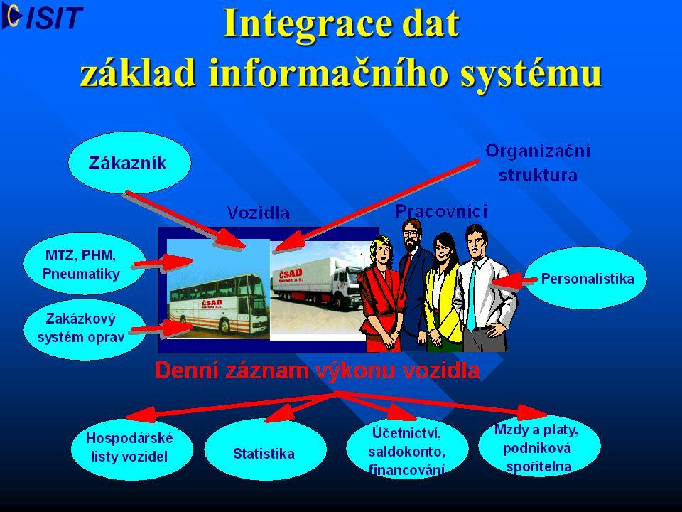 Integrace dat základ informačního systému