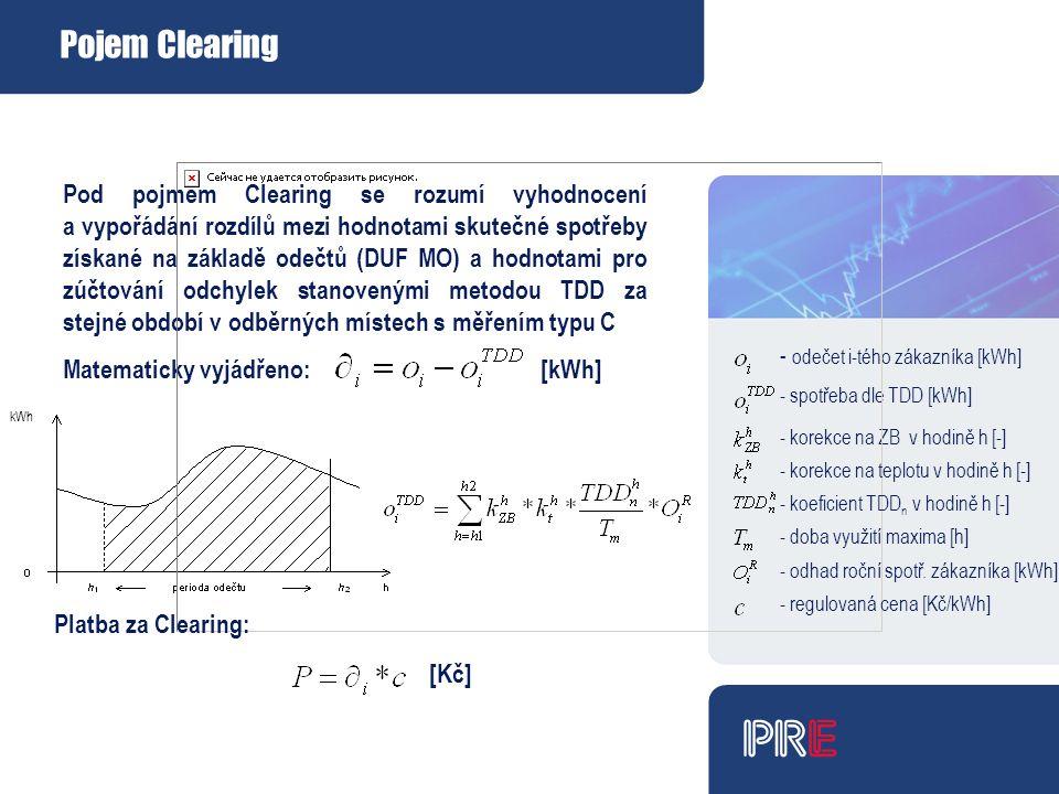 Pod pojmem Clearing se rozumí vyhodnocení a vypořádání rozdílů mezi hodnotami skutečné spotřeby získané na základě odečtů (DUF MO) a hodnotami pro zúčtování odchylek stanovenými metodou TDD za stejné období v odběrných místech s měřením typu C Matematicky vyjádřeno: [kWh] Pojem Clearing 4,32 % 3,70 % 0,80 % 22,30 % 25,00 % - odečet i-tého zákazníka [kWh] - spotřeba dle TDD [kWh] - korekce na ZB v hodině h [-] - korekce na teplotu v hodině h [-] - koeficient TDD n v hodině h [-] - doba využití maxima [h] - odhad roční spotř.
