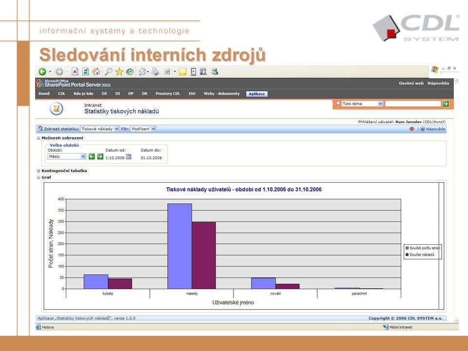 Aplikace pro prezentaci informací o využití zdrojů –Využity informace z AD pro vztahy nadřízenosti –Statistiky tiskových nákladů –Statistika využití i