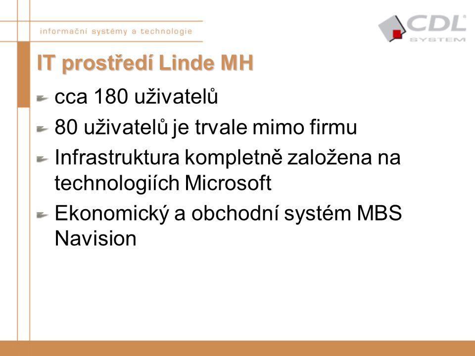 IT prostředí Linde MH cca 180 uživatelů 80 uživatelů je trvale mimo firmu Infrastruktura kompletně založena na technologiích Microsoft Ekonomický a ob