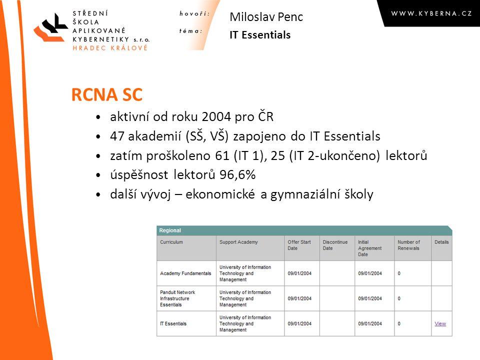 RCNA SC aktivní od roku 2004 pro ČR 47 akademií (SŠ, VŠ) zapojeno do IT Essentials zatím proškoleno 61 (IT 1), 25 (IT 2-ukončeno) lektorů úspěšnost lektorů 96,6% další vývoj – ekonomické a gymnaziální školy IT Essentials Miloslav Penc