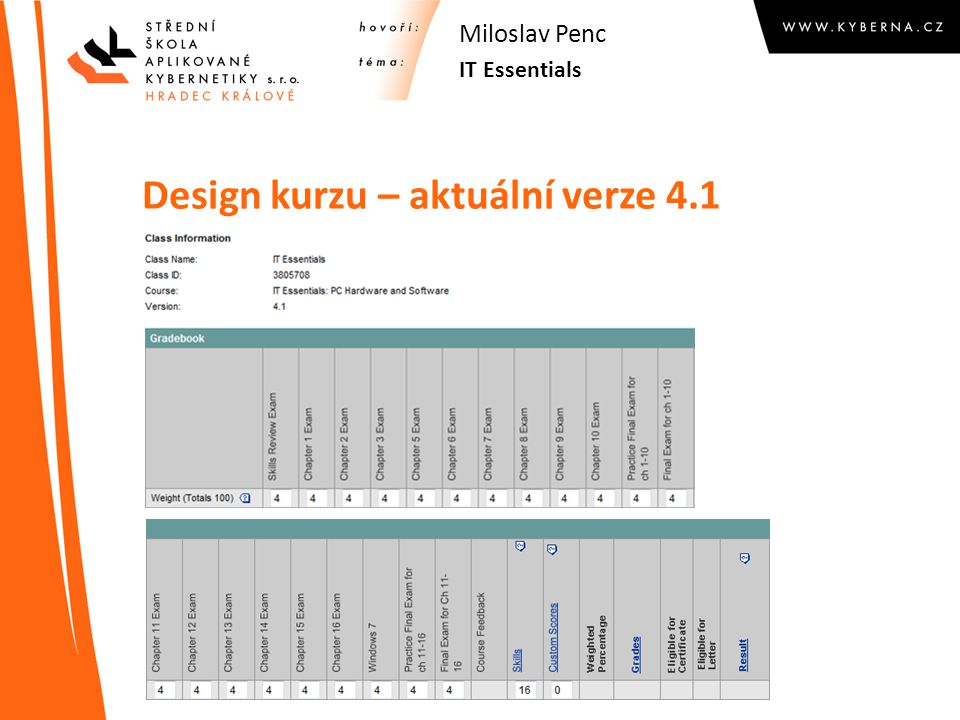 "Technický update semináře webex i-portal / inetacad.net skupina ""CZ.RA SSAK Hradec Kralove nejbližší termín duben – květen IT Essentials Miloslav Penc"