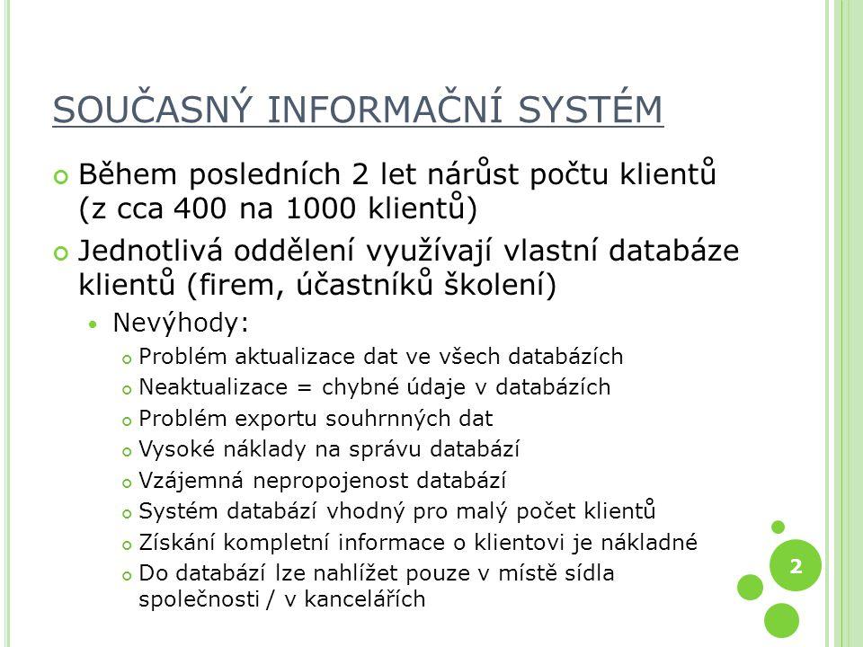 2 SOUČASNÝ INFORMAČNÍ SYSTÉM Během posledních 2 let nárůst počtu klientů (z cca 400 na 1000 klientů) Jednotlivá oddělení využívají vlastní databáze klientů (firem, účastníků školení) Nevýhody: Problém aktualizace dat ve všech databázích Neaktualizace = chybné údaje v databázích Problém exportu souhrnných dat Vysoké náklady na správu databází Vzájemná nepropojenost databází Systém databází vhodný pro malý počet klientů Získání kompletní informace o klientovi je nákladné Do databází lze nahlížet pouze v místě sídla společnosti / v kancelářích