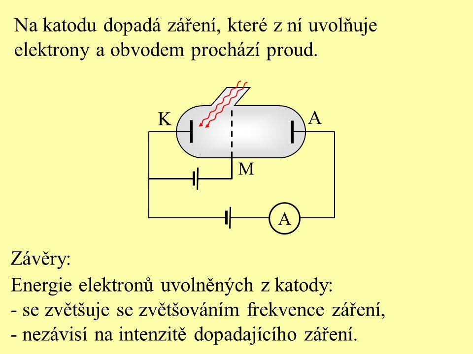 K M A A Závěry: Energie elektronů uvolněných z katody: - se zvětšuje se zvětšováním frekvence záření, - nezávisí na intenzitě dopadajícího záření.