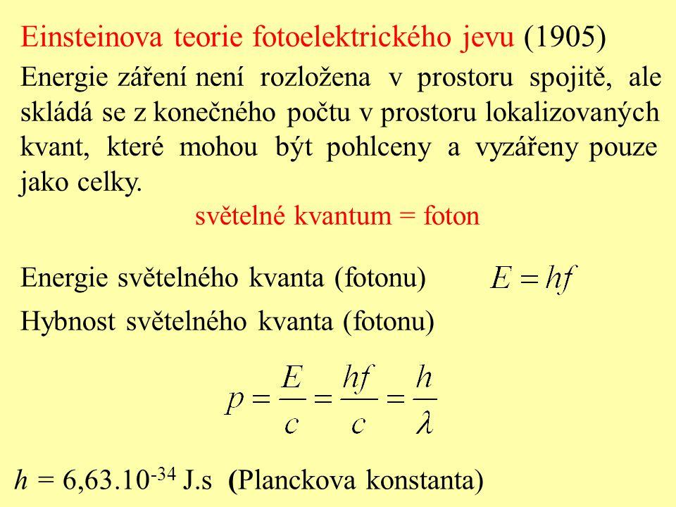 Einsteinova teorie fotoelektrického jevu (1905) Energie záření není rozložena v prostoru spojitě, ale skládá se z konečného počtu v prostoru lokalizovaných kvant, které mohou být pohlceny a vyzářeny pouze jako celky.
