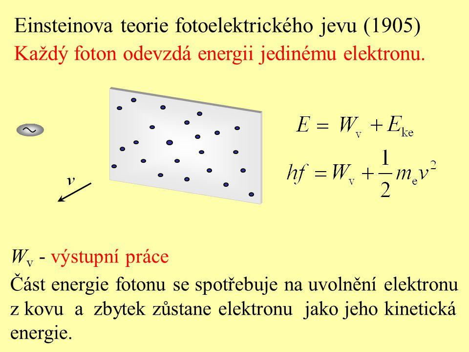 W v - výstupní práce Část energie fotonu se spotřebuje na uvolnění elektronu z kovu a zbytek zůstane elektronu jako jeho kinetická energie.