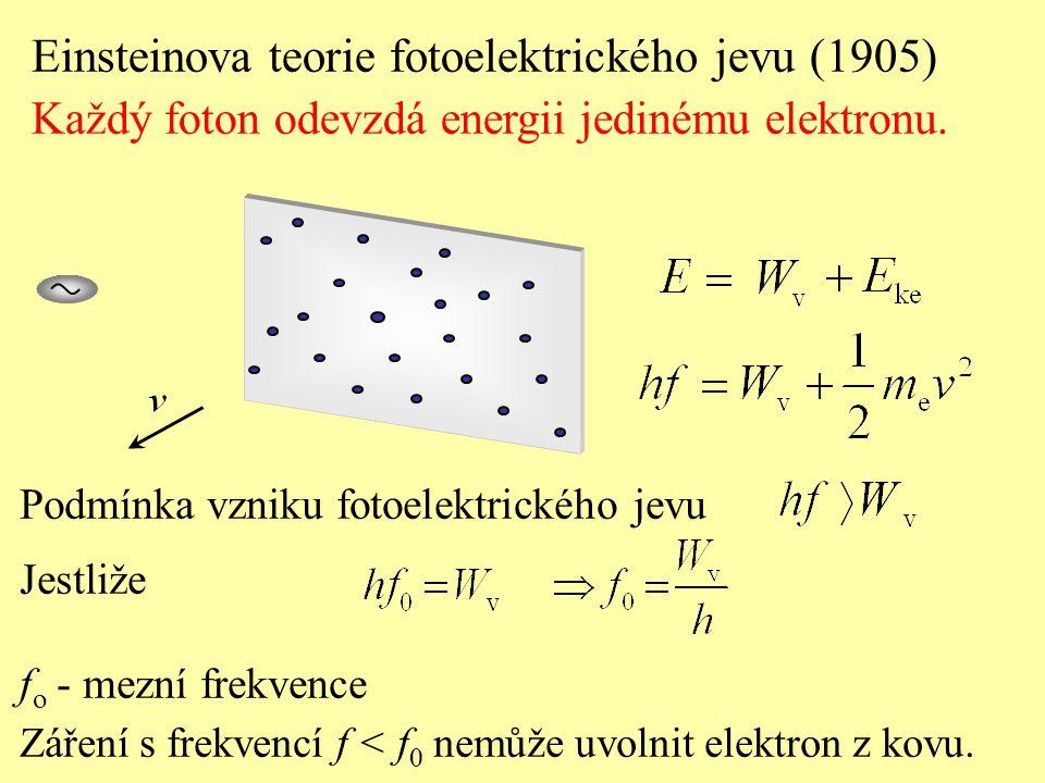 Podmínka vzniku fotoelektrického jevu Jestliže f o - mezní frekvence Záření s frekvencí f < f 0 nemůže uvolnit elektron z kovu.