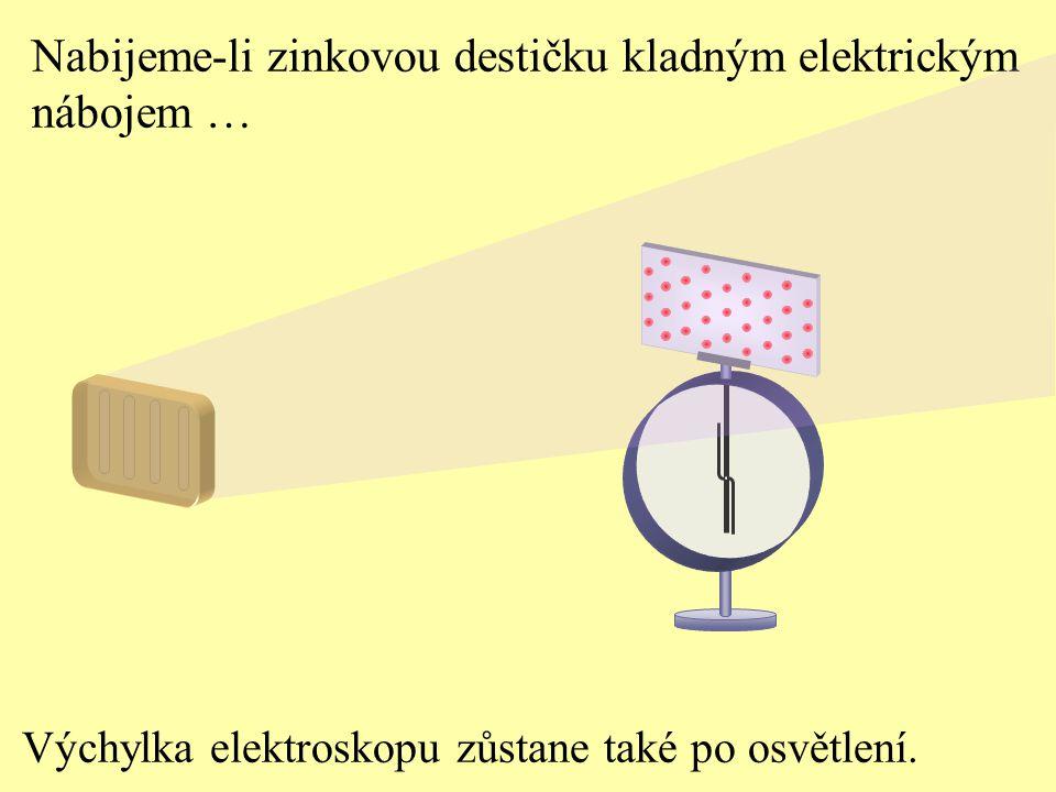 Výchylka elektroskopu zůstane také po osvětlení.