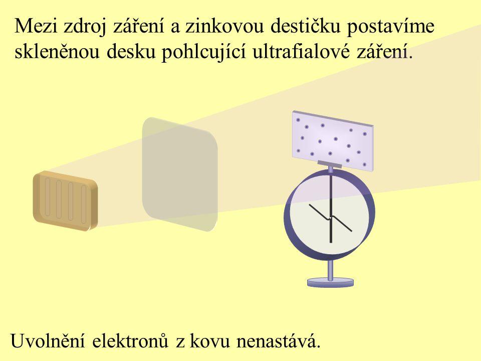 Mezi zdroj záření a zinkovou destičku postavíme skleněnou desku pohlcující ultrafialové záření.