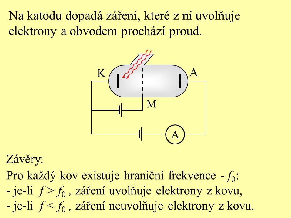 K M A A Závěry: Pro každý kov existuje hraniční frekvence - f 0 : - je-li f > f 0, záření uvolňuje elektrony z kovu, - je-li f < f 0, záření neuvolňuje elektrony z kovu.