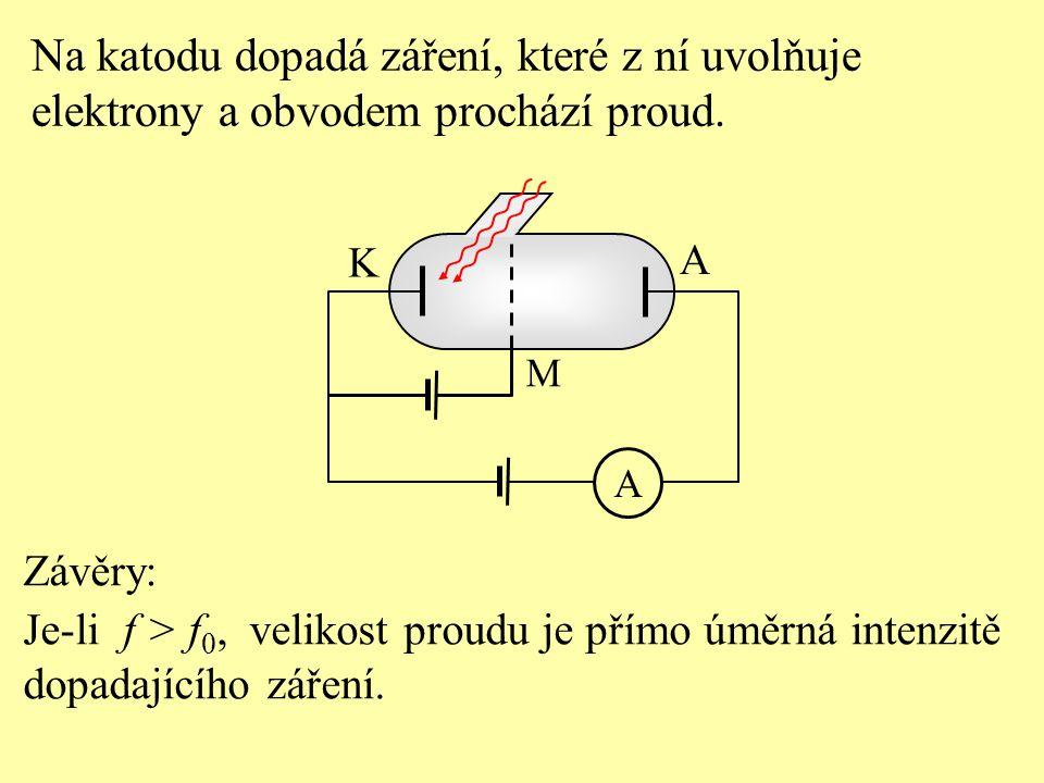 K M A A Závěry: Je-li f > f 0, velikost proudu je přímo úměrná intenzitě dopadajícího záření.